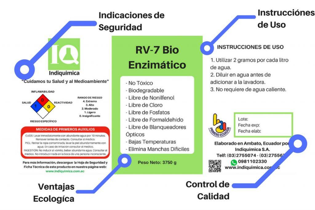 Etiqueta Ecológica Indiquímica